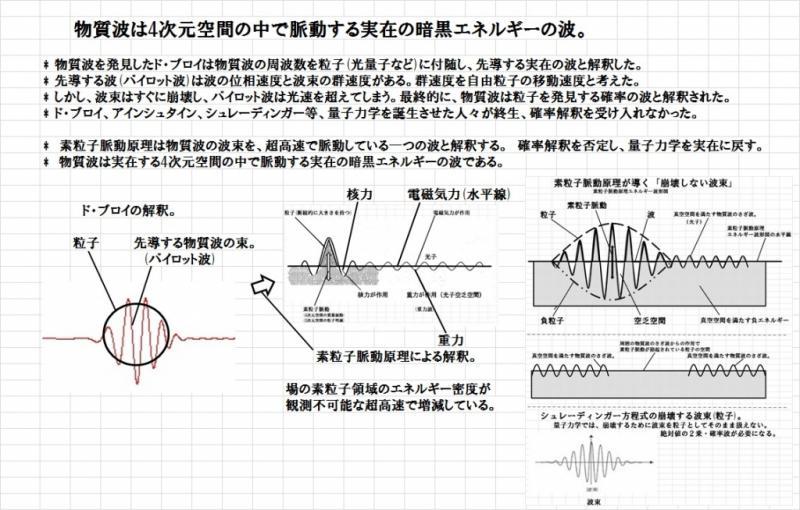 本荘 光史 (terubumi honjou) - 究極の統一場理論への挑戦 - researchmap