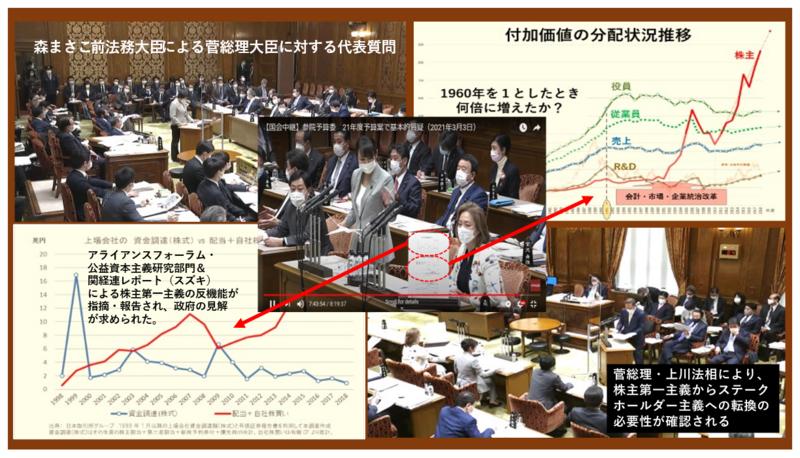 森まさこ前法務大臣 菅総理大臣 国会基本質疑