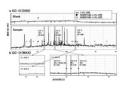 佐賀大 上野 藻類 スミレモ GC-O 分析